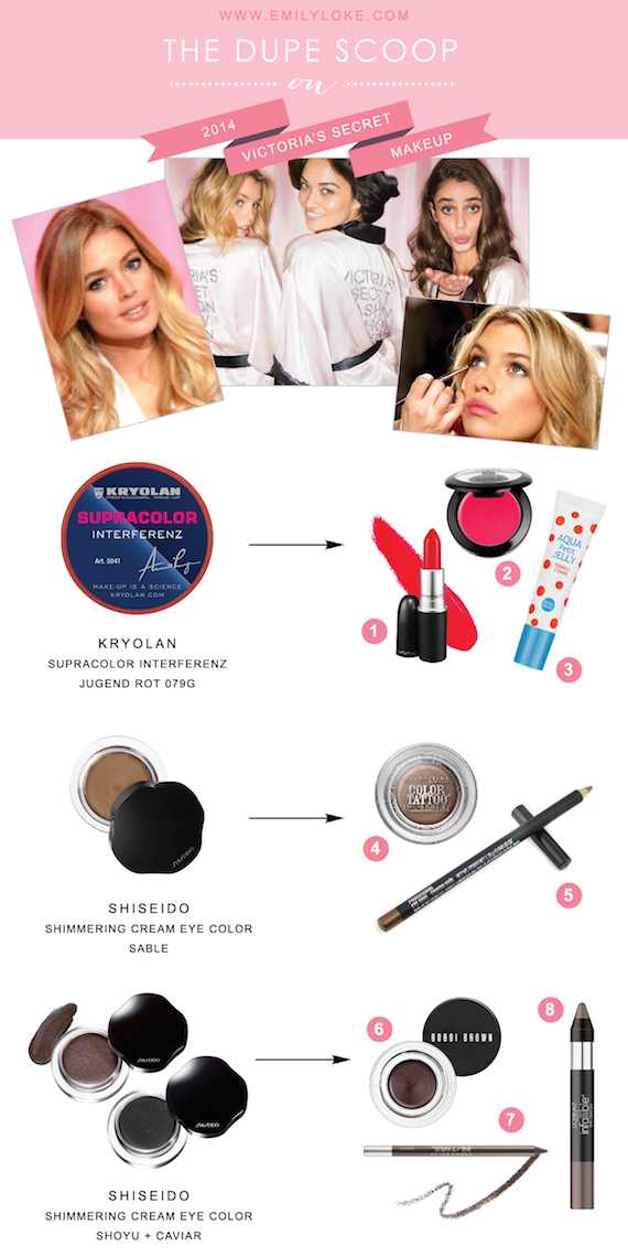 victoriassecret2014_makeup_tutorial_dupes